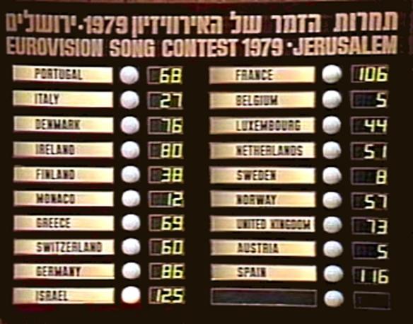 scoreboard 79