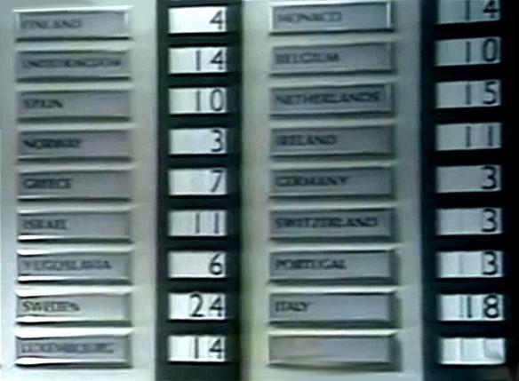 scoreboard 1974