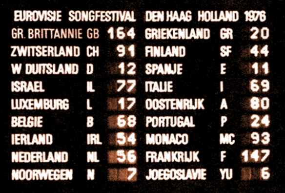 scoreboard 1976