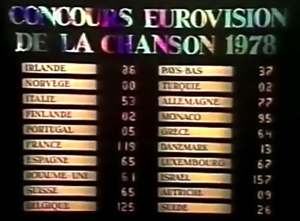 scoreboard 1978